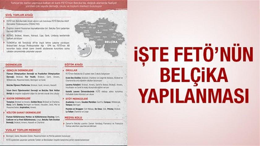 feto_nun_belcika_yapilanmasi