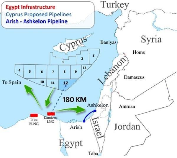 Mısır ile Rum yönetimi arasında doğalgaz anlaşması